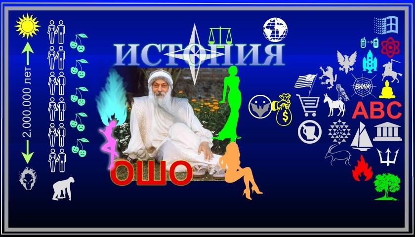 Страсти по ОШО с сайта zavtra.ru