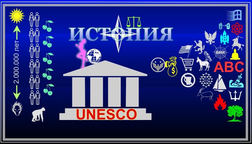 Воспитание глобальности от ЮНЕСКО