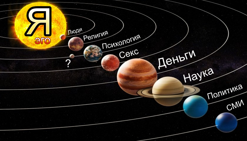 Образная теория относительности